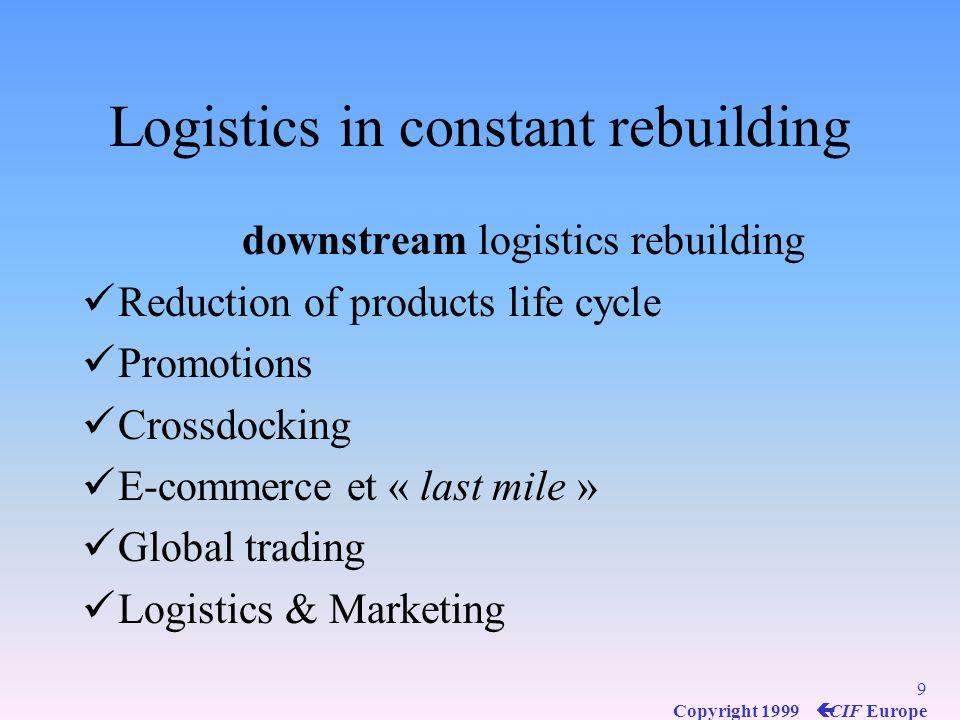 259 Copyright 1999 ç CIF Europe SCM Downstream logistics : «last mile » (B2C) Downstream logistics & DRP (B2B) tools : ECR, CRM,CPFR, JIT, CMI, VMI Internal logistics MRP2, JIT, KANBAN, POKA YOKE, JIDOKA, SMED, OTED, TAKTIME Upstream Logistics Upperstream logistics ( simultaneous and concurrent logistics, Value analysis ) & reverse logistics