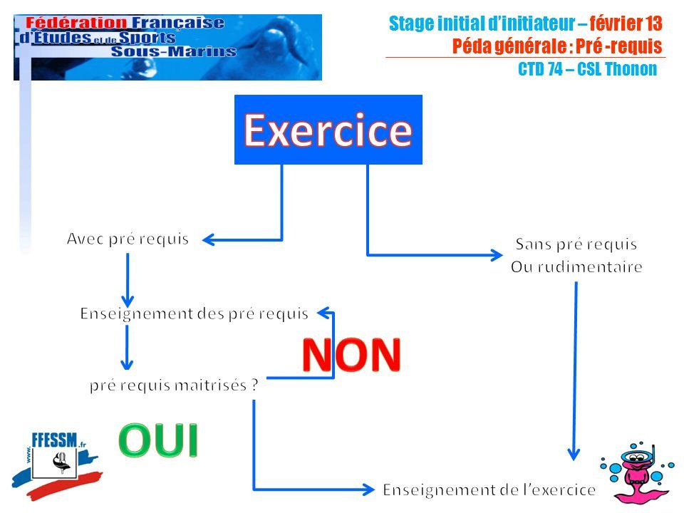 Stage initial dinitiateur – février 13 Péda générale : Pré -requis CTD 74 – CSL Thonon Les pré-requis nous permettent davoir une chronologie des apprentissage….