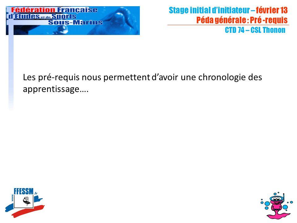 Stage initial dinitiateur – février 13 Péda générale : Pré -requis CTD 74 – CSL Thonon Avez-vous des questions .