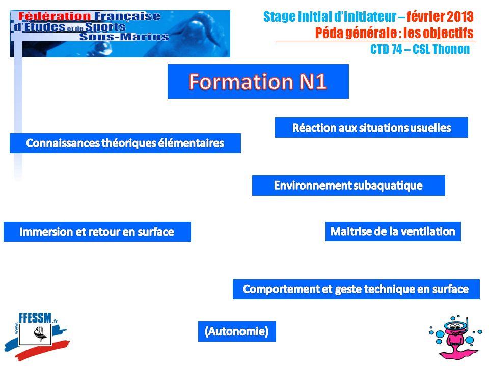 CTD 74 – CSL Thonon Stage initial dinitiateur – février 2013 Péda générale : les objectifs
