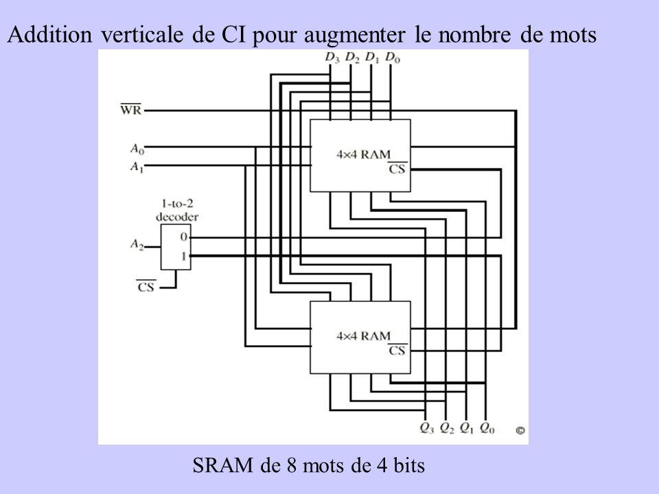 Addition verticale de CI pour augmenter le nombre de mots SRAM de 8 mots de 4 bits