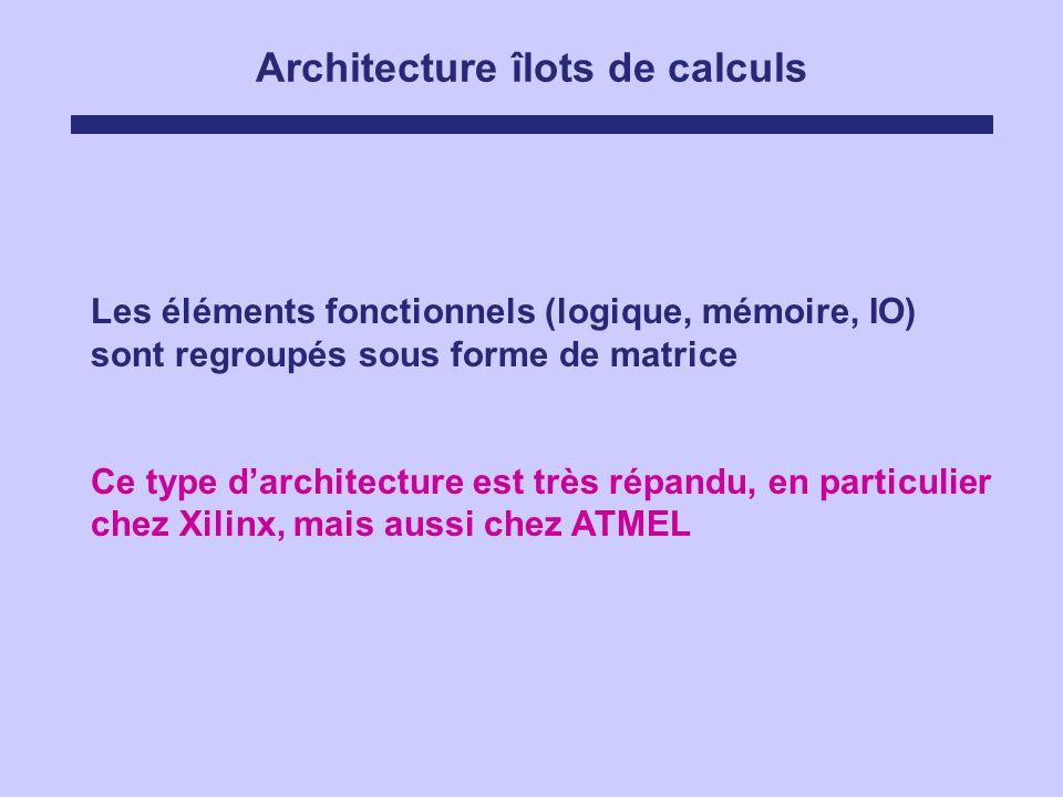 Architecture îlots de calculs Les éléments fonctionnels (logique, mémoire, IO) sont regroupés sous forme de matrice Ce type darchitecture est très rép