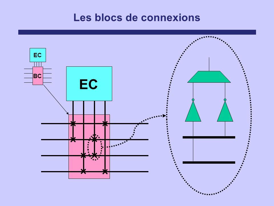 Les blocs de connexions EC BC EC