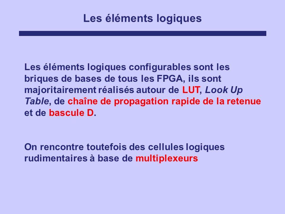 Les éléments logiques Les éléments logiques configurables sont les briques de bases de tous les FPGA, ils sont majoritairement réalisés autour de LUT,
