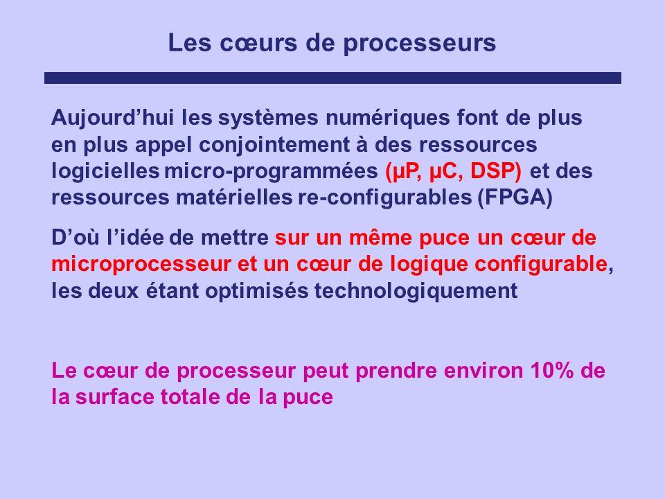Les cœurs de processeurs Aujourdhui les systèmes numériques font de plus en plus appel conjointement à des ressources logicielles micro-programmées (µ