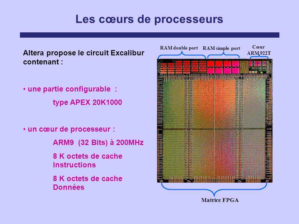 Les cœurs de processeurs Matrice FPGA Cœur ARM 922T RAM simple port RAM double port Altera propose le circuit Excalibur contenant : une partie configu