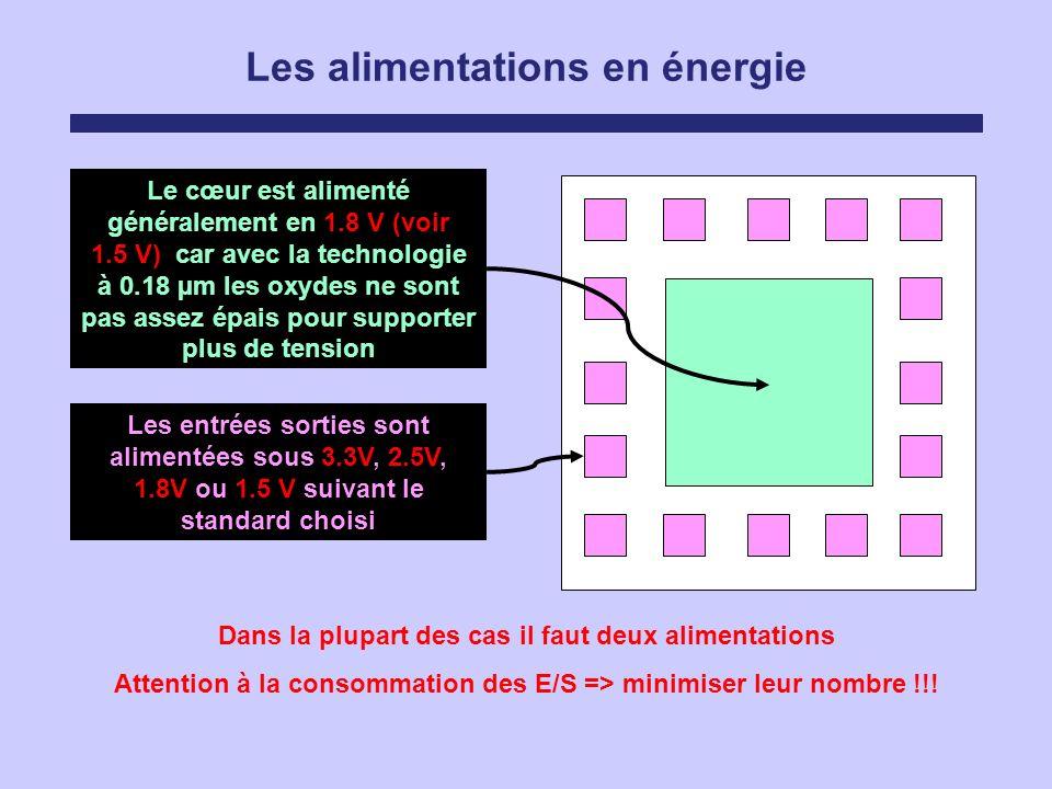 Les alimentations en énergie Dans la plupart des cas il faut deux alimentations Attention à la consommation des E/S => minimiser leur nombre !!! Le cœ