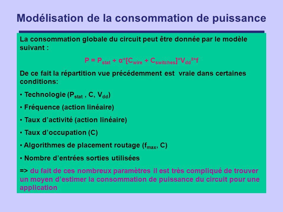 Modélisation de la consommation de puissance La consommation globale du circuit peut être donnée par le modèle suivant : P = P stat + α*[C wire + C sw