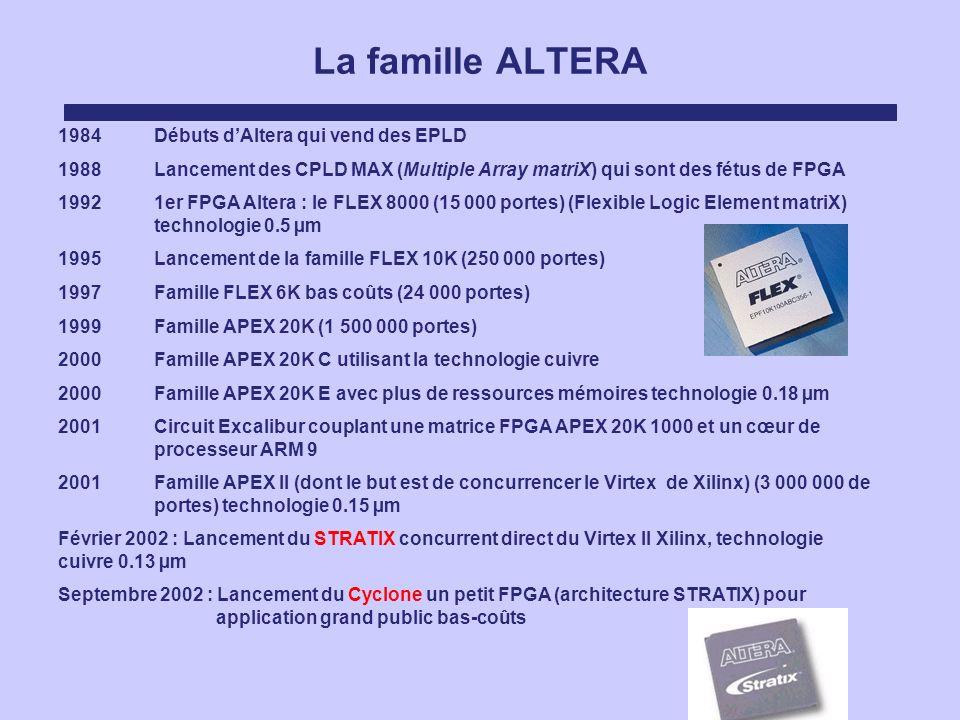 La famille ALTERA 1984Débuts dAltera qui vend des EPLD 1988Lancement des CPLD MAX (Multiple Array matriX) qui sont des fétus de FPGA 1992 1er FPGA Alt