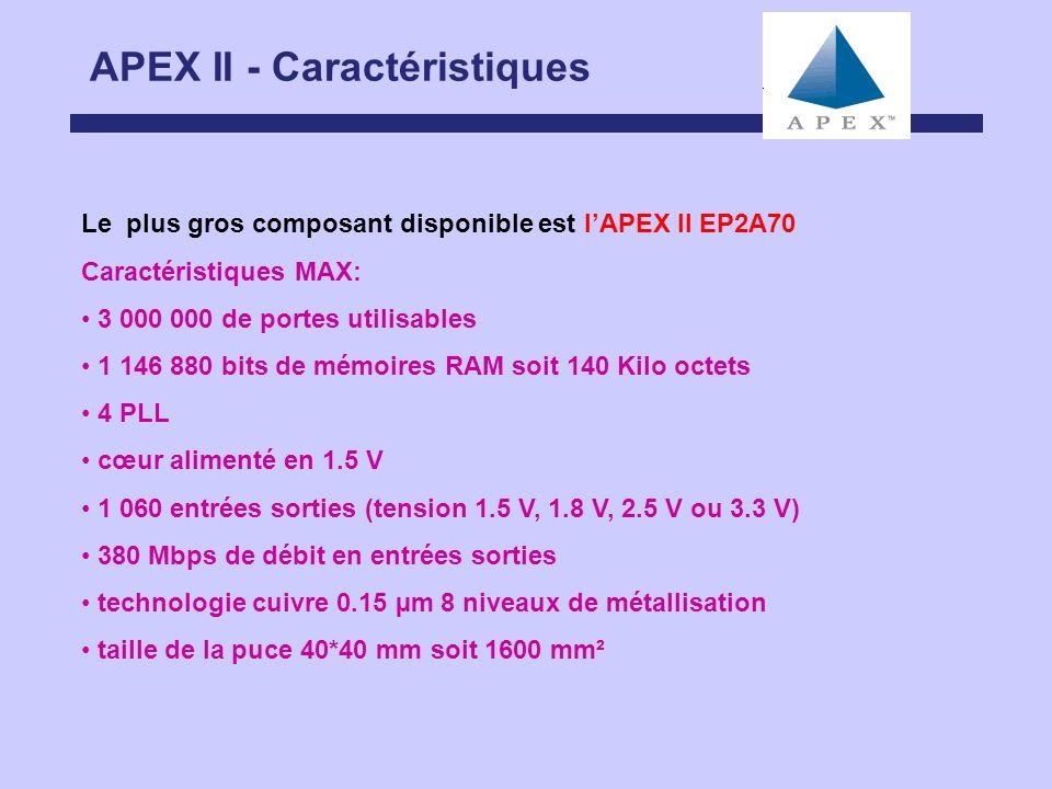 APEX II - Caractéristiques Le plus gros composant disponible est lAPEX II EP2A70 Caractéristiques MAX: 3 000 000 de portes utilisables 1 146 880 bits