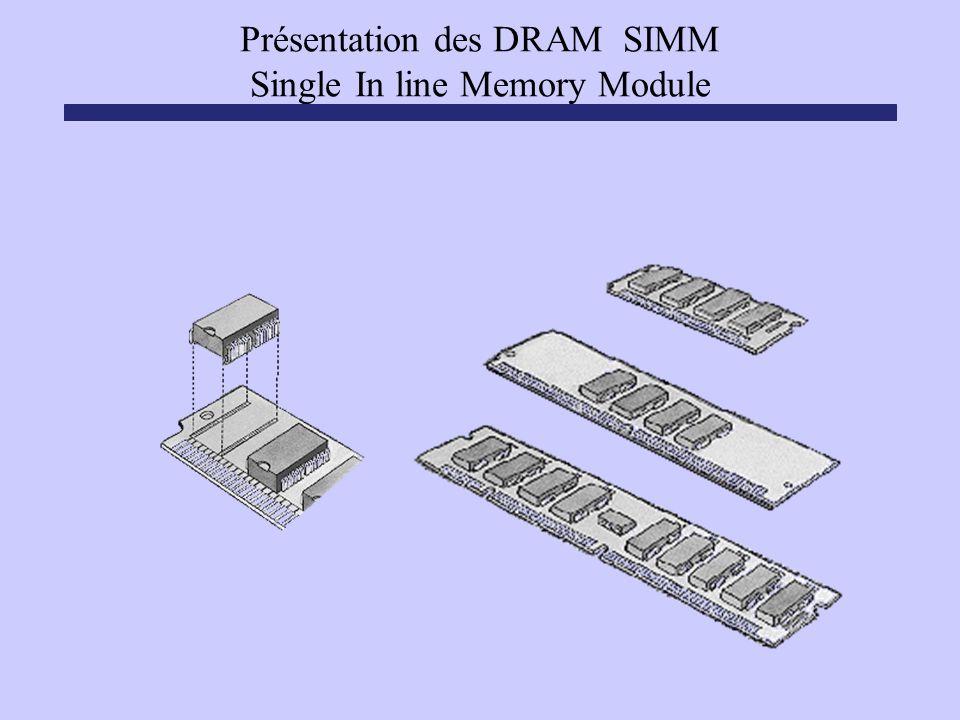 Présentation des DRAM SIMM Single In line Memory Module