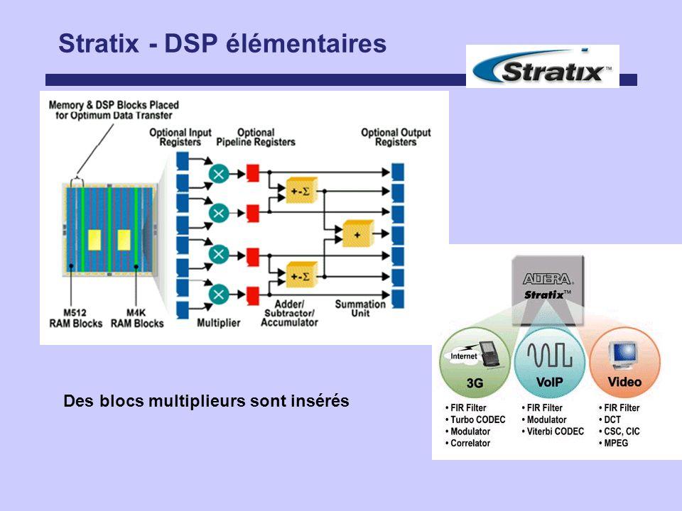 Stratix - DSP élémentaires Des blocs multiplieurs sont insérés