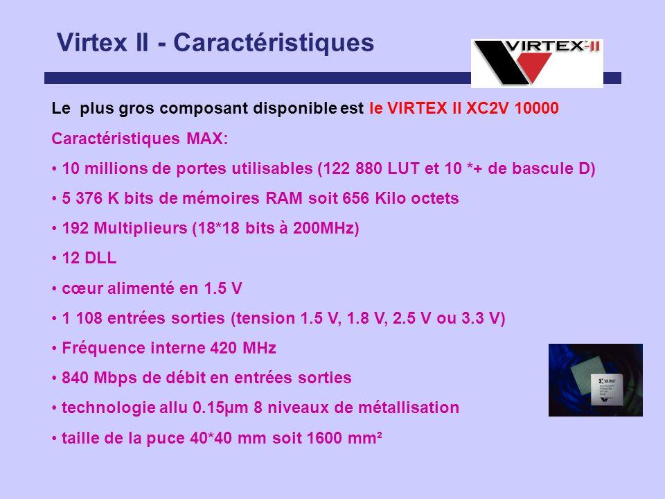 Le plus gros composant disponible est le VIRTEX II XC2V 10000 Caractéristiques MAX: 10 millions de portes utilisables (122 880 LUT et 10 *+ de bascule