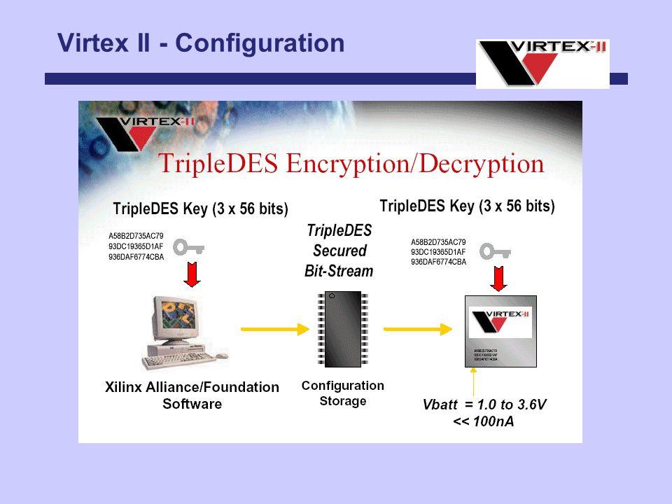 Virtex II - Configuration