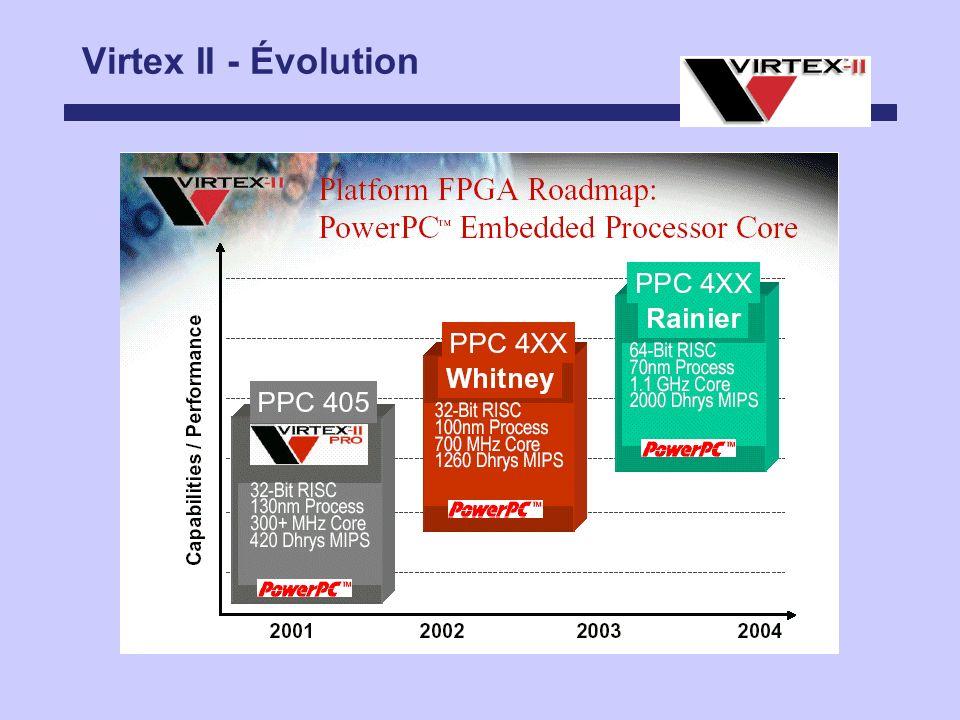 Virtex II - Évolution