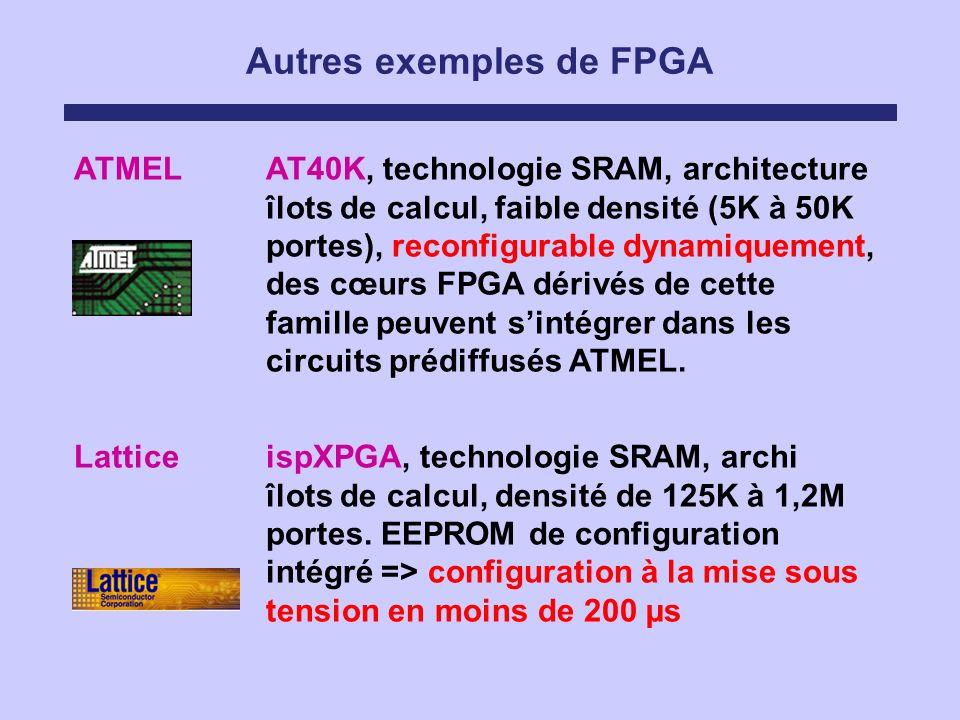 Autres exemples de FPGA ATMELAT40K, technologie SRAM, architecture îlots de calcul, faible densité (5K à 50K portes), reconfigurable dynamiquement, de