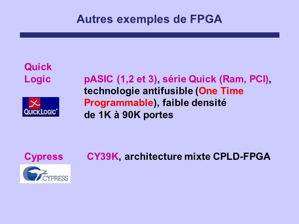 Autres exemples de FPGA Quick LogicpASIC (1,2 et 3), série Quick (Ram, PCI), technologie antifusible (One Time Programmable), faible densité de 1K à 9