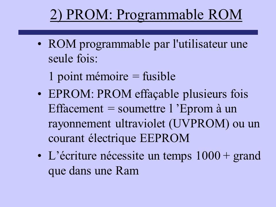 2) PROM: Programmable ROM ROM programmable par l'utilisateur une seule fois: 1 point mémoire = fusible EPROM: PROM effaçable plusieurs fois Effacement