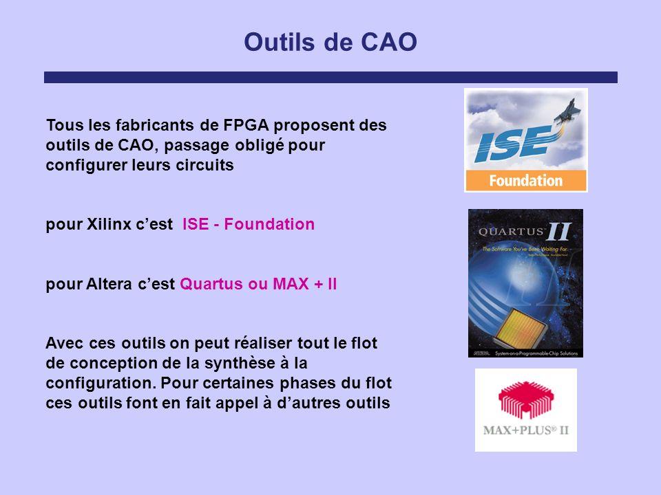 Outils de CAO Tous les fabricants de FPGA proposent des outils de CAO, passage obligé pour configurer leurs circuits pour Xilinx cest ISE - Foundation