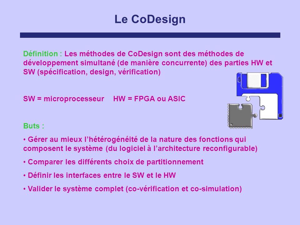 Le CoDesign Définition : Les méthodes de CoDesign sont des méthodes de développement simultané (de manière concurrente) des parties HW et SW (spécific