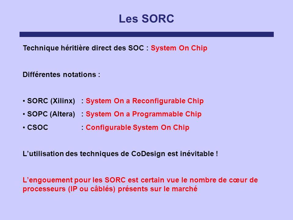 Les SORC Technique héritière direct des SOC : System On Chip Différentes notations : SORC (Xilinx) : System On a Reconfigurable Chip SOPC (Altera) : S