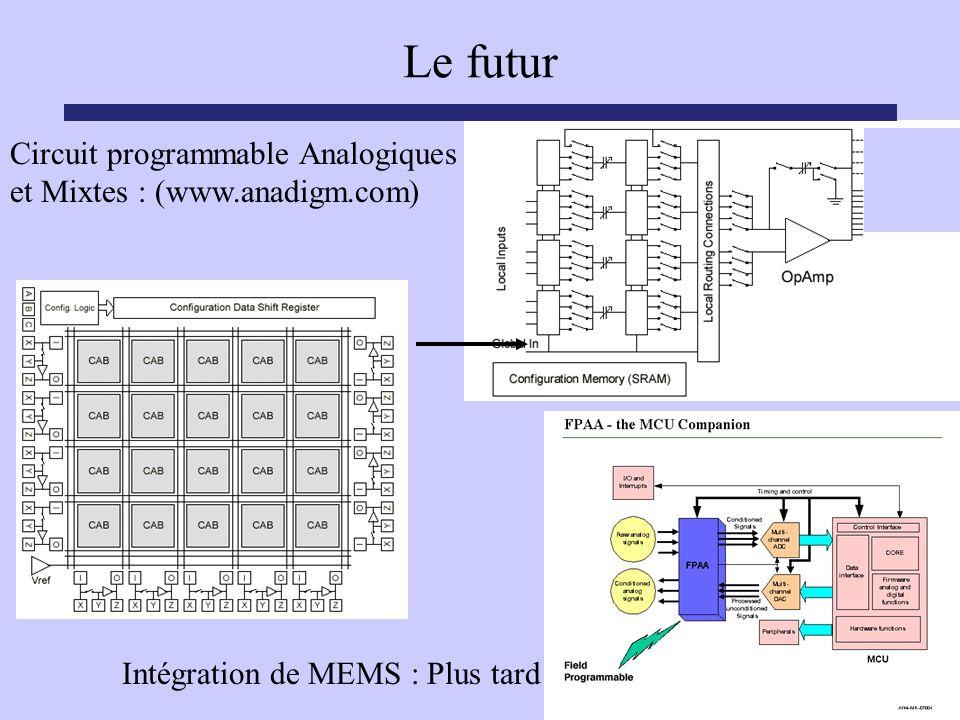 Le futur Circuit programmable Analogiques et Mixtes : (www.anadigm.com) Intégration de MEMS : Plus tard
