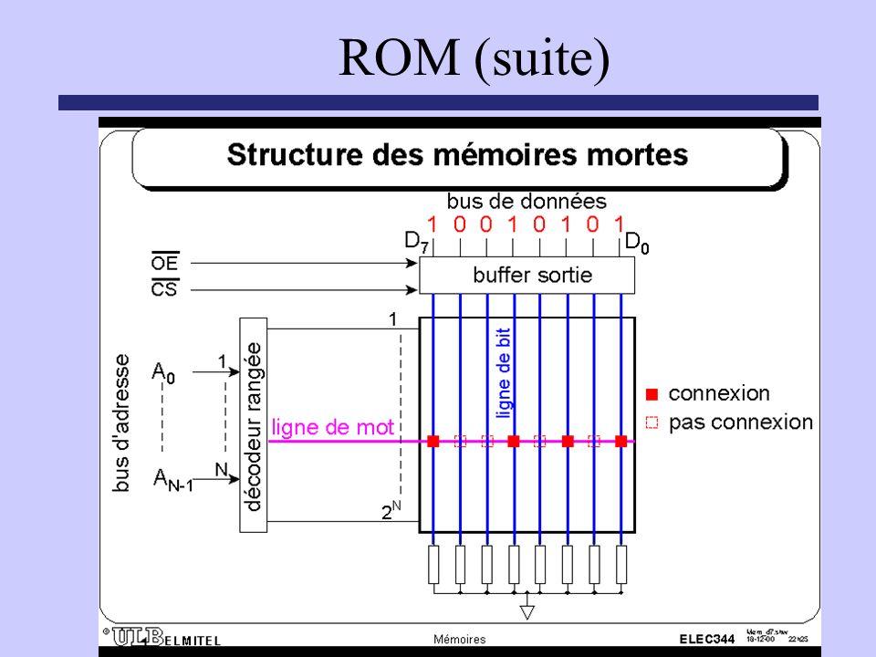 ROM (suite)