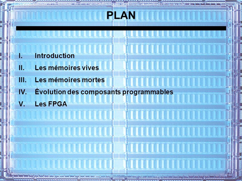 PLAN I. Introduction II. Les mémoires vives III. Les mémoires mortes IV.Évolution des composants programmables V.Les FPGA
