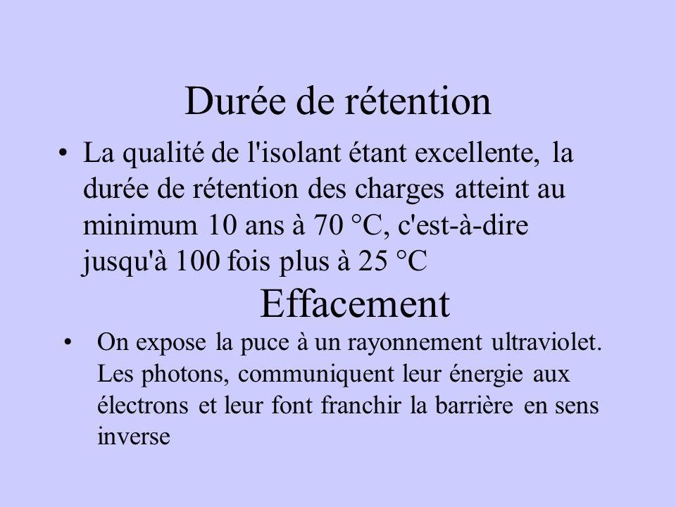 Durée de rétention La qualité de l'isolant étant excellente, la durée de rétention des charges atteint au minimum 10 ans à 70 °C, c'est-à-dire jusqu'à