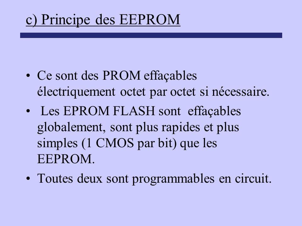 c) Principe des EEPROM Ce sont des PROM effaçables électriquement octet par octet si nécessaire. Les EPROM FLASH sont effaçables globalement, sont plu