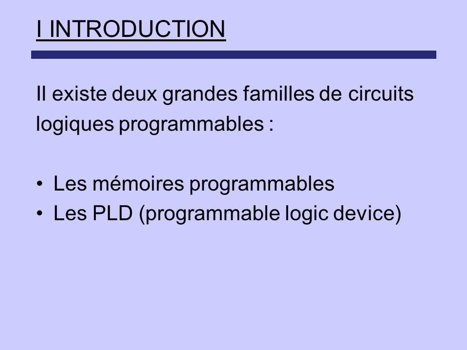 I INTRODUCTION Il existe deux grandes familles de circuits logiques programmables : Les mémoires programmables Les PLD (programmable logic device)