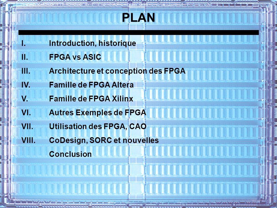 PLAN I. Introduction, historique II. FPGA vs ASIC III. Architecture et conception des FPGA IV. Famille de FPGA Altera V. Famille de FPGA Xilinx VI. Au