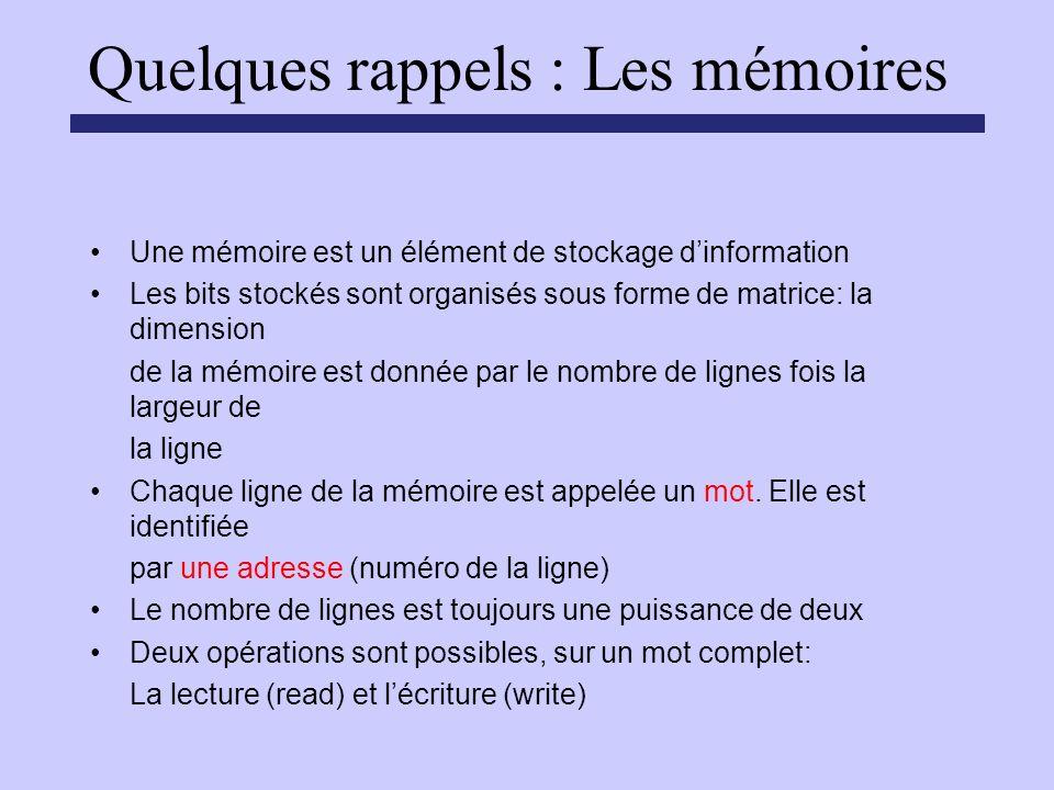 Quelques rappels : Les mémoires Une mémoire est un élément de stockage dinformation Les bits stockés sont organisés sous forme de matrice: la dimensio
