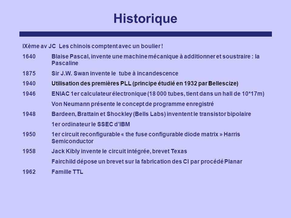 Historique IXème av JC Les chinois comptent avec un boulier ! 1640Blaise Pascal, invente une machine mécanique à additionner et soustraire : la Pascal