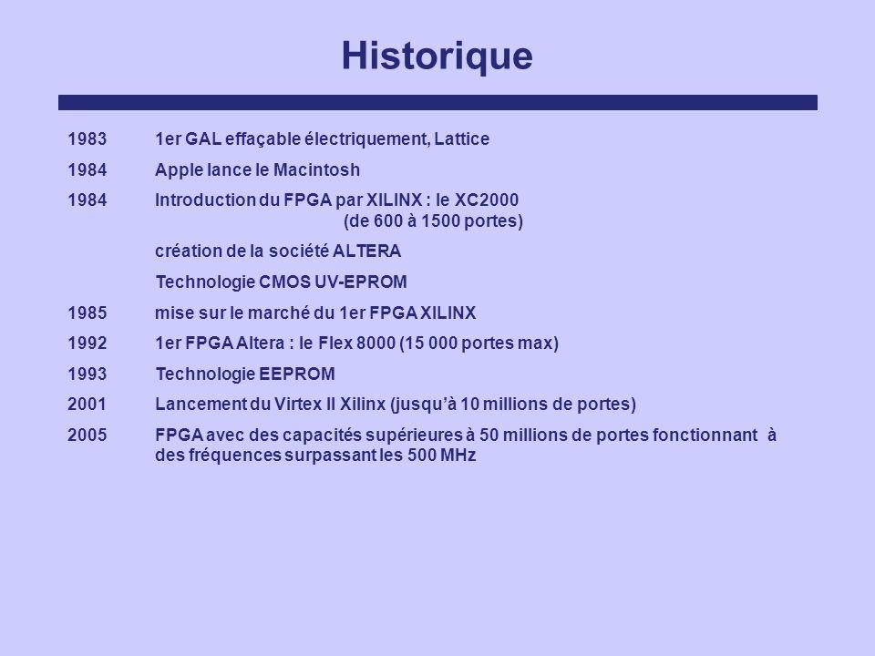 Historique 19831er GAL effaçable électriquement, Lattice 1984Apple lance le Macintosh 1984 Introduction du FPGA par XILINX : le XC2000 (de 600 à 1500