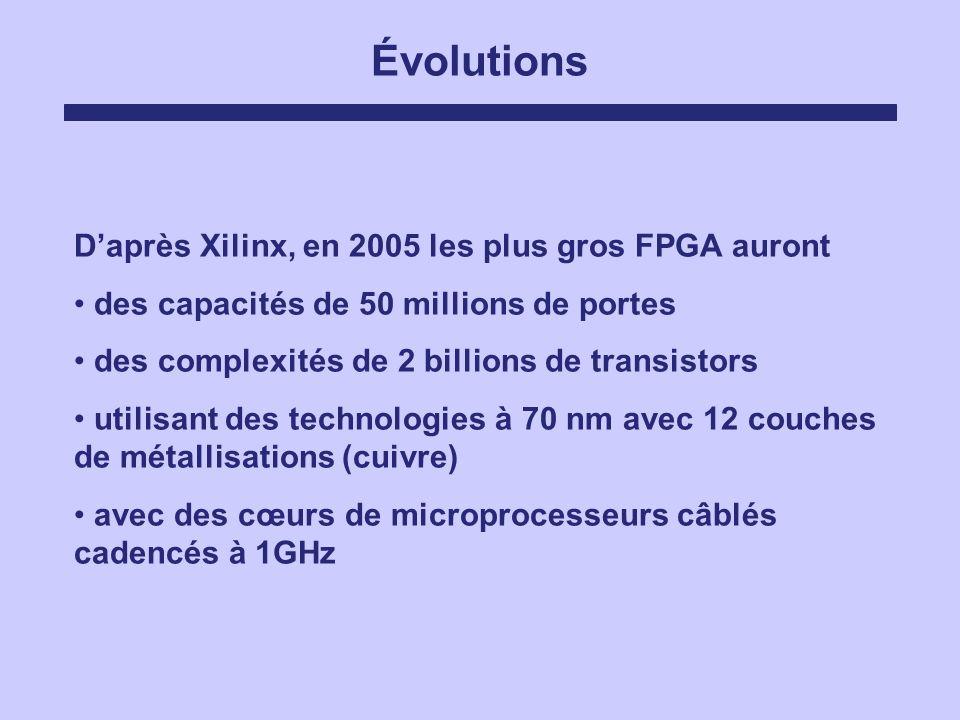 Évolutions Daprès Xilinx, en 2005 les plus gros FPGA auront des capacités de 50 millions de portes des complexités de 2 billions de transistors utilis