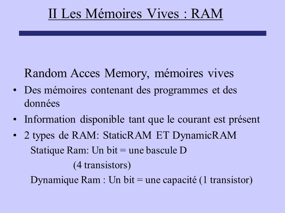 II Les Mémoires Vives : RAM Random Acces Memory, mémoires vives Des mémoires contenant des programmes et des données Information disponible tant que l