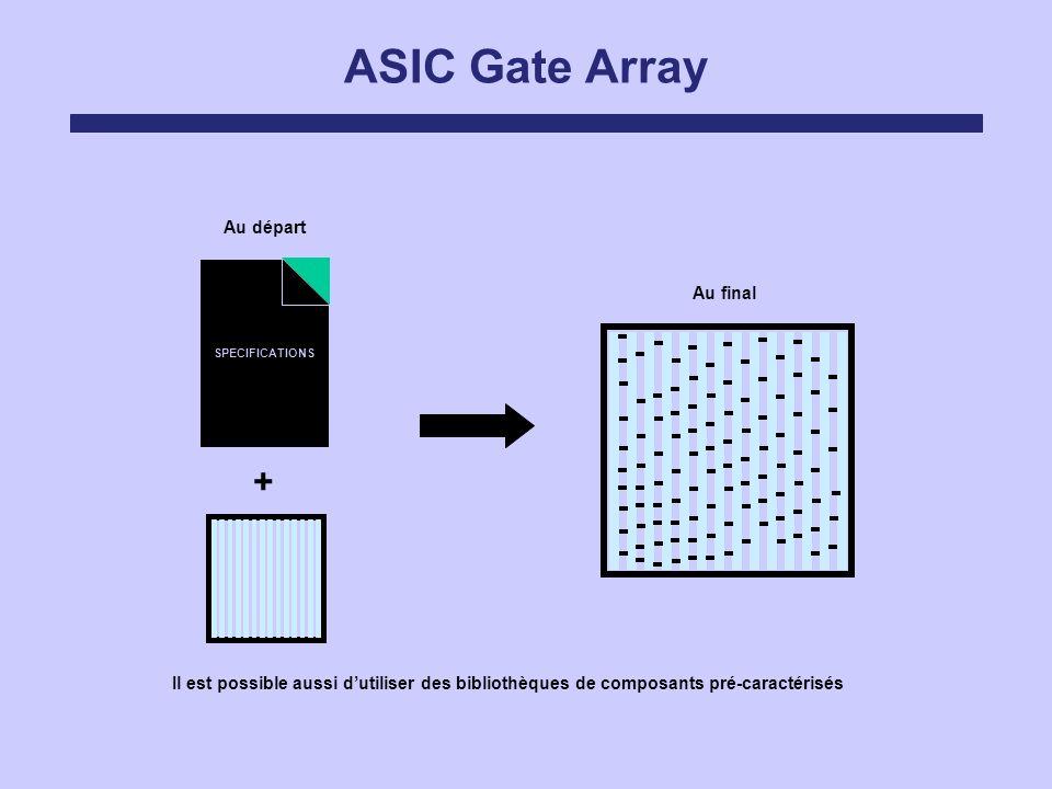 ASIC Gate Array Au départ SPECIFICATIONS + Au final Il est possible aussi dutiliser des bibliothèques de composants pré-caractérisés
