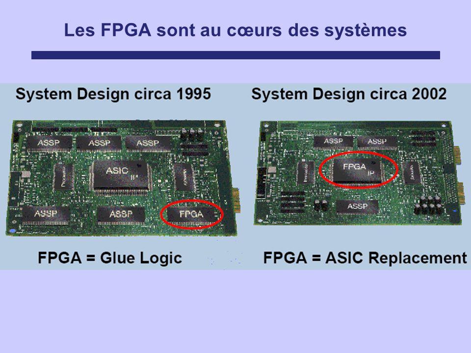 Les FPGA sont au cœurs des systèmes