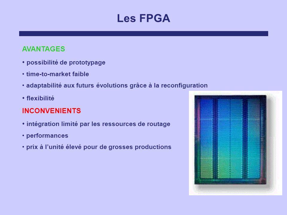 Les FPGA AVANTAGES possibilité de prototypage time-to-market faible adaptabilité aux futurs évolutions grâce à la reconfiguration flexibilité INCONVEN