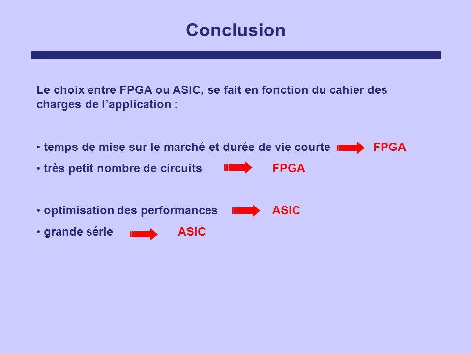 Conclusion Le choix entre FPGA ou ASIC, se fait en fonction du cahier des charges de lapplication : temps de mise sur le marché et durée de vie courte