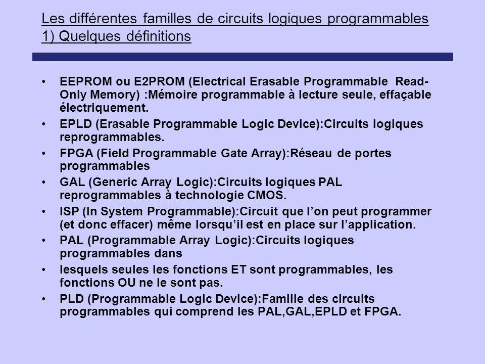 Les différentes familles de circuits logiques programmables 1) Quelques définitions EEPROM ou E2PROM (Electrical Erasable Programmable Read- Only Memo