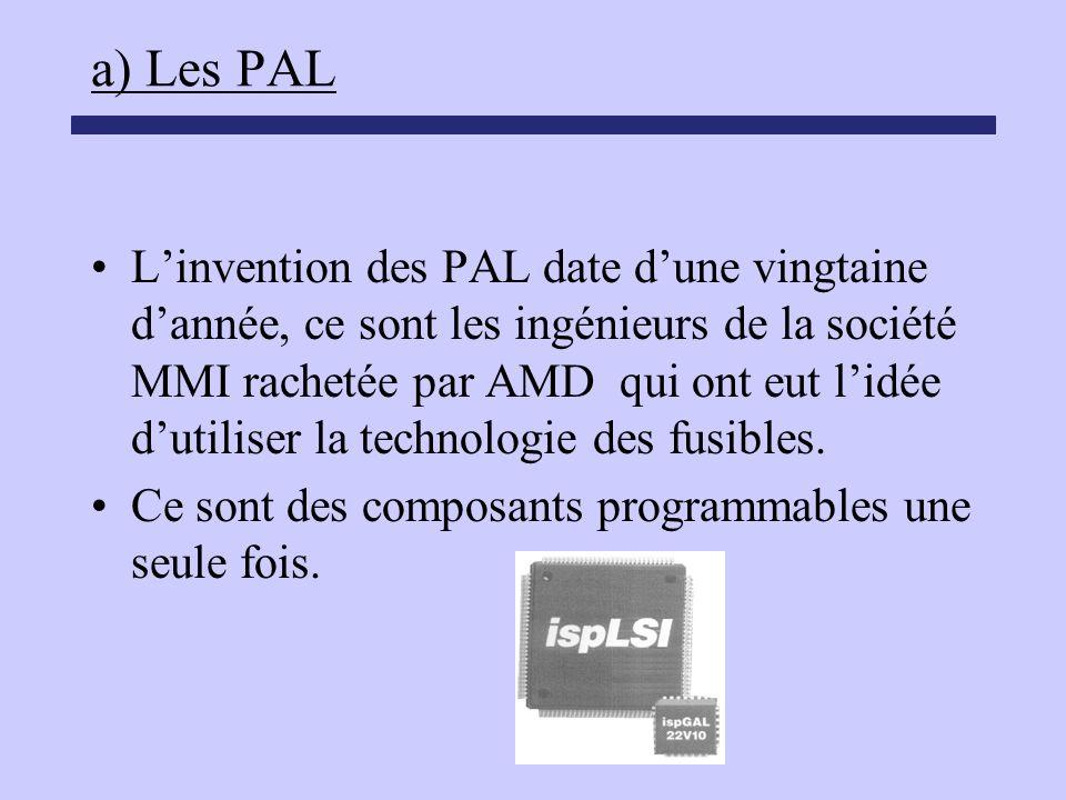 a) Les PAL Linvention des PAL date dune vingtaine dannée, ce sont les ingénieurs de la société MMI rachetée par AMD qui ont eut lidée dutiliser la tec