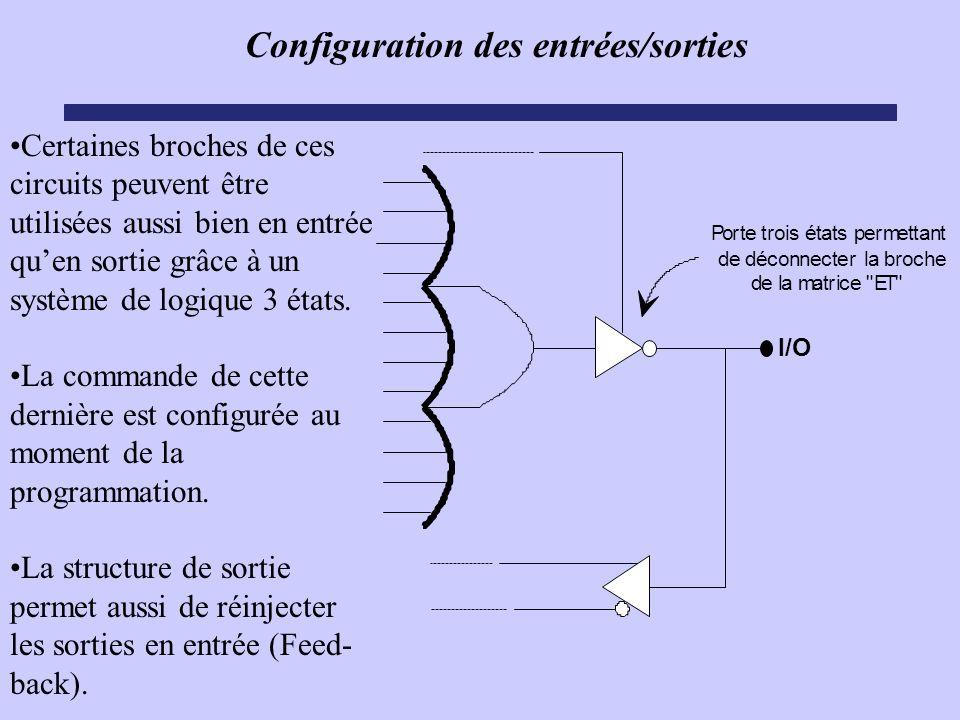 Porte trois états permettant de déconnecter la broche de la matrice