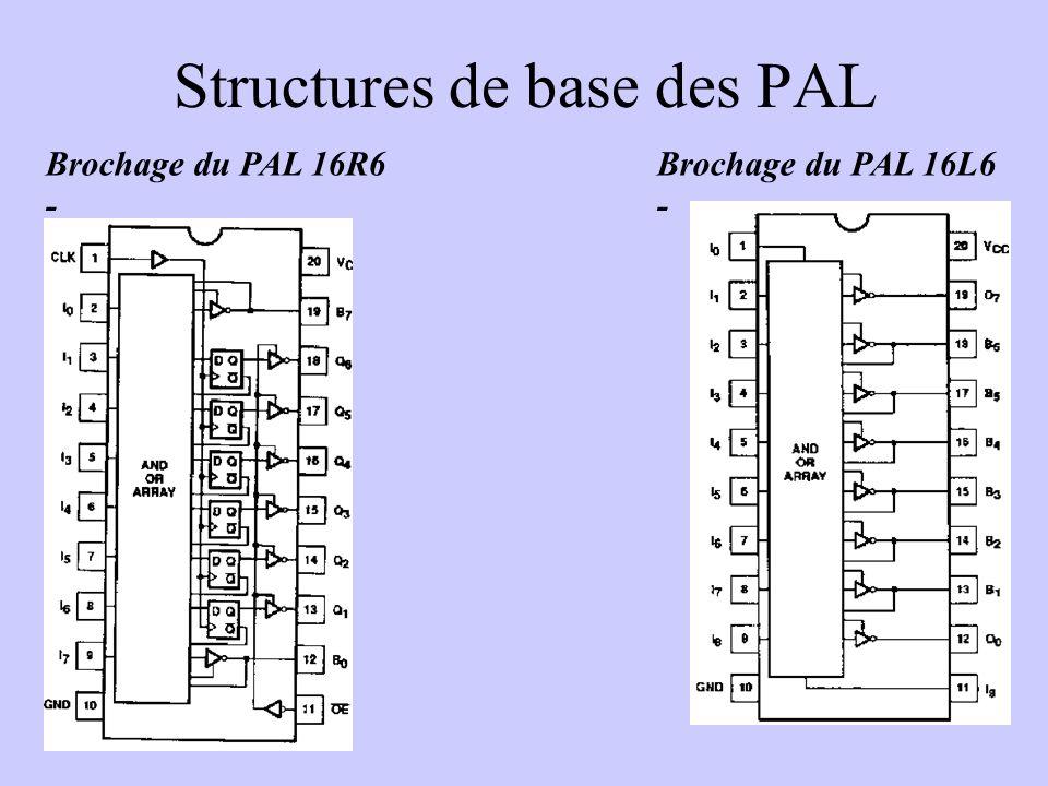 Structures de base des PAL Brochage du PAL 16R6 - Brochage du PAL 16L6 -