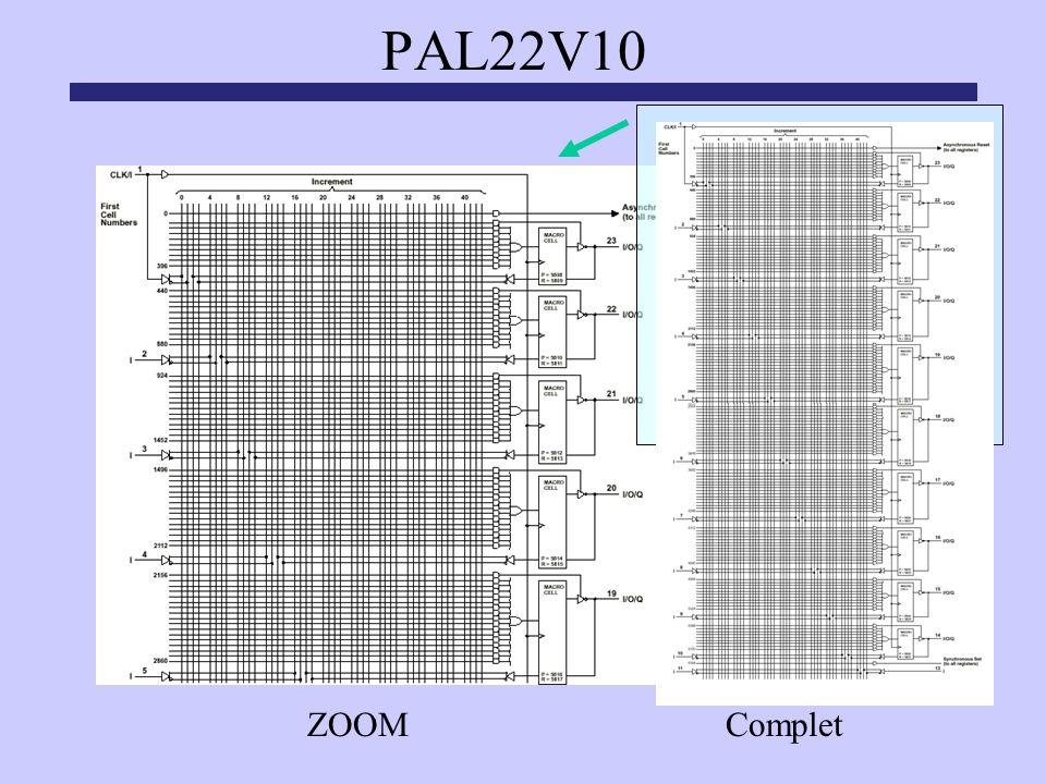 PAL22V10 ZOOMComplet