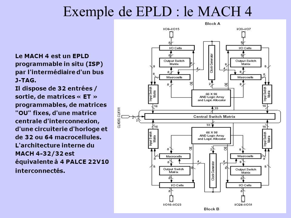 Exemple de EPLD : le MACH 4 Le MACH 4 est un EPLD programmable in situ (ISP) par l'intermédiaire d'un bus J-TAG. Il dispose de 32 entrées / sortie, de