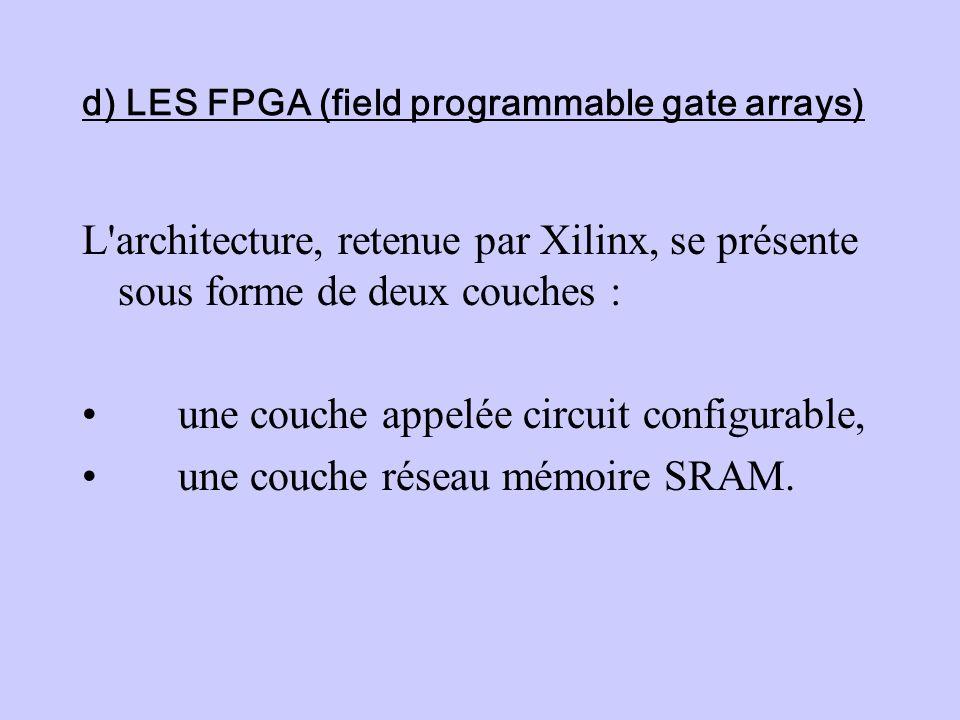 d) LES FPGA (field programmable gate arrays) L'architecture, retenue par Xilinx, se présente sous forme de deux couches : une couche appelée circuit c