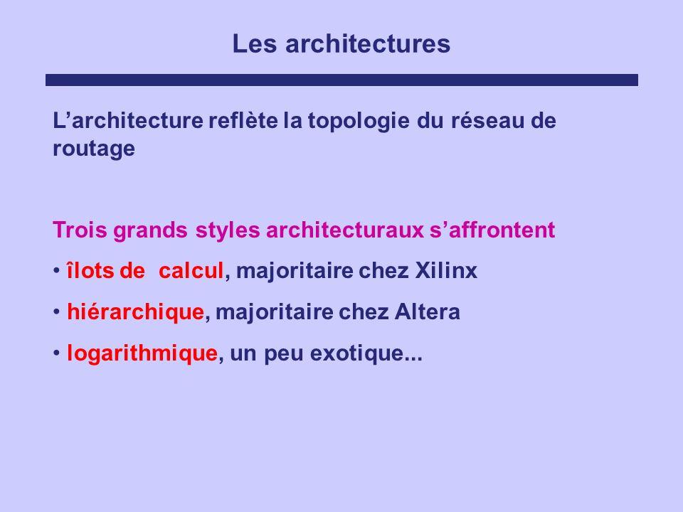 Les architectures Larchitecture reflète la topologie du réseau de routage Trois grands styles architecturaux saffrontent îlots de calcul, majoritaire