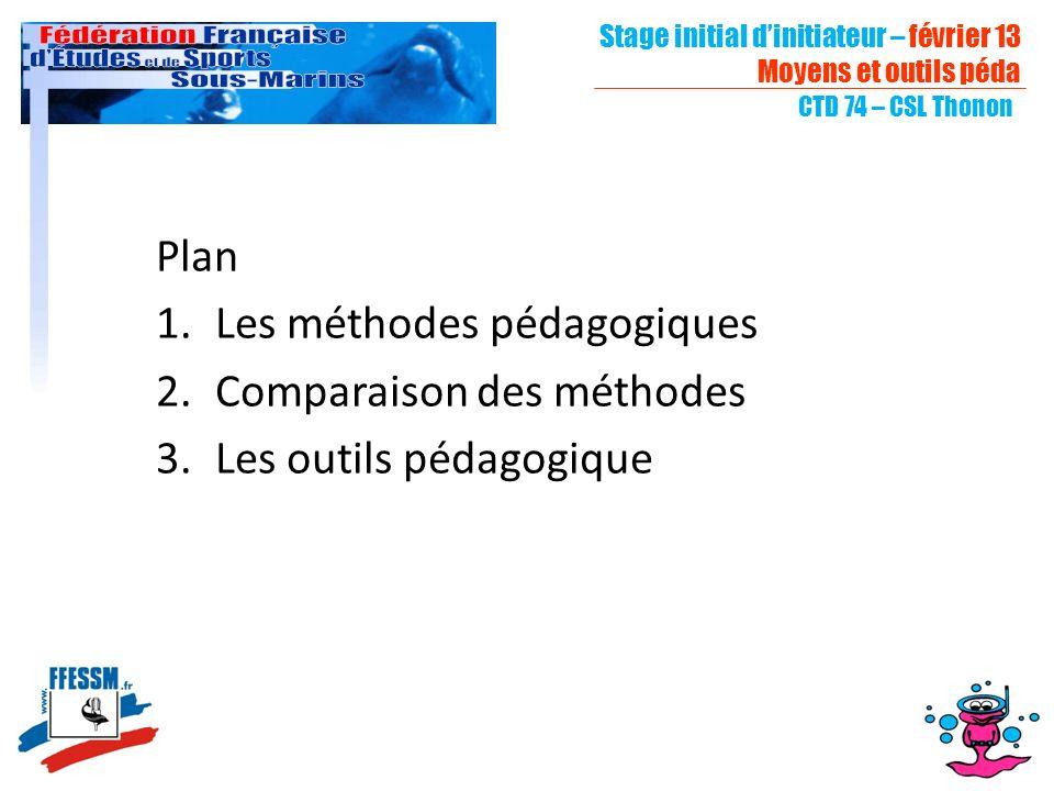 Stage initial dinitiateur – février 13 Moyens et outils péda CTD 74 – CSL Thonon Plan 1.Les méthodes pédagogiques 2.Comparaison des méthodes 3.Les out